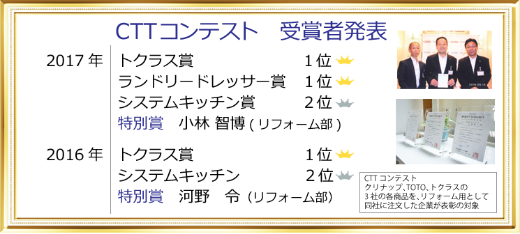 CTTコンテスト受賞発表